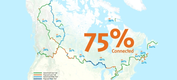 The Trans Canada Trail - status: August 2014